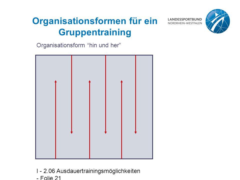 Organisationsformen für ein Gruppentraining