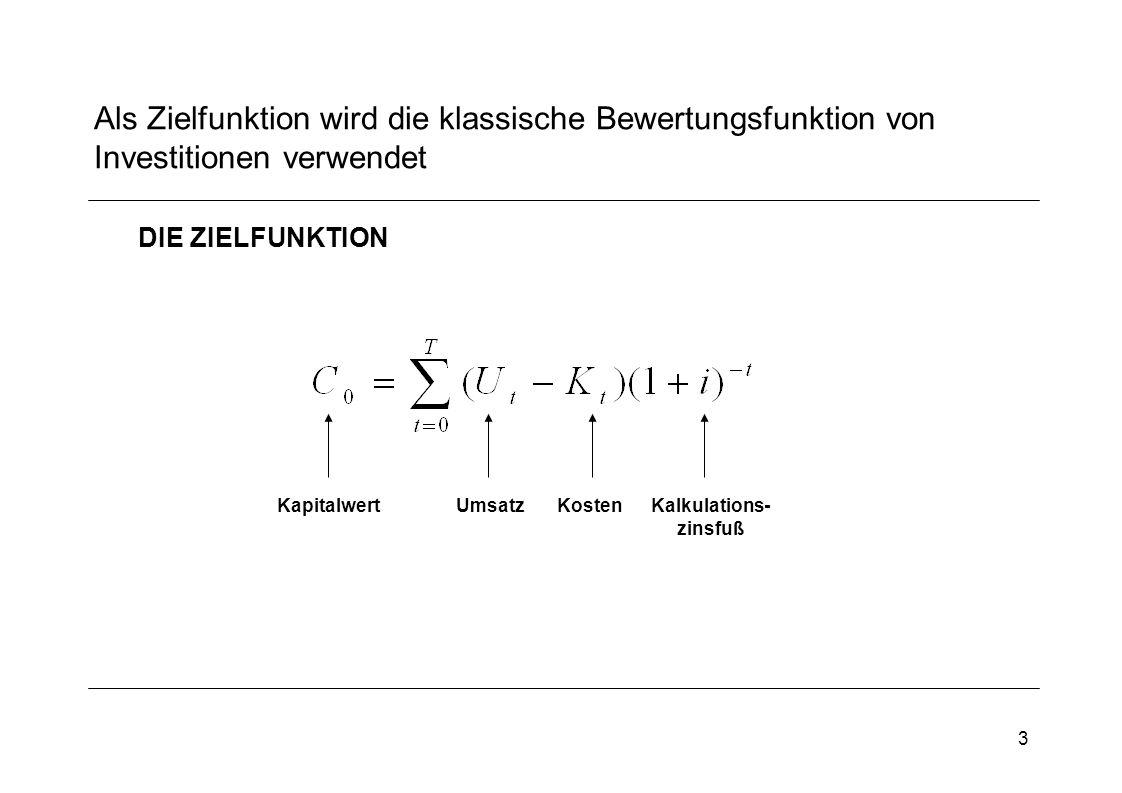 Kalkulations-zinsfuß