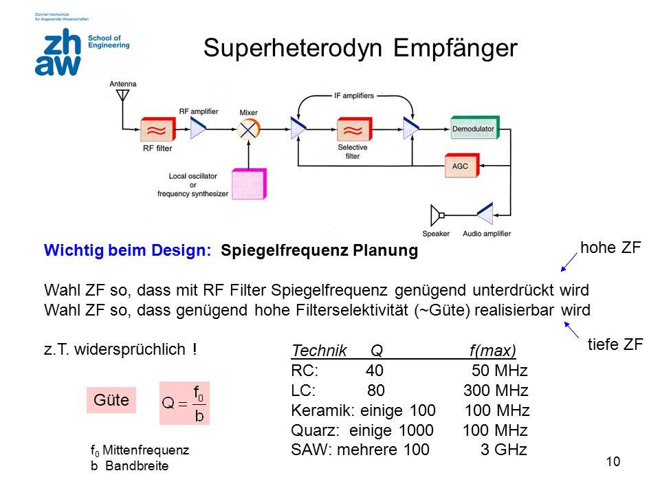 Superheterodyn Empfänger