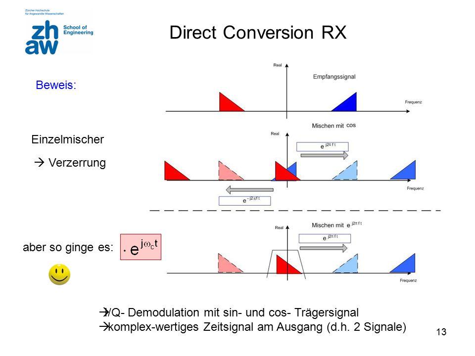 Direct Conversion RX Beweis: Einzelmischer  Verzerrung