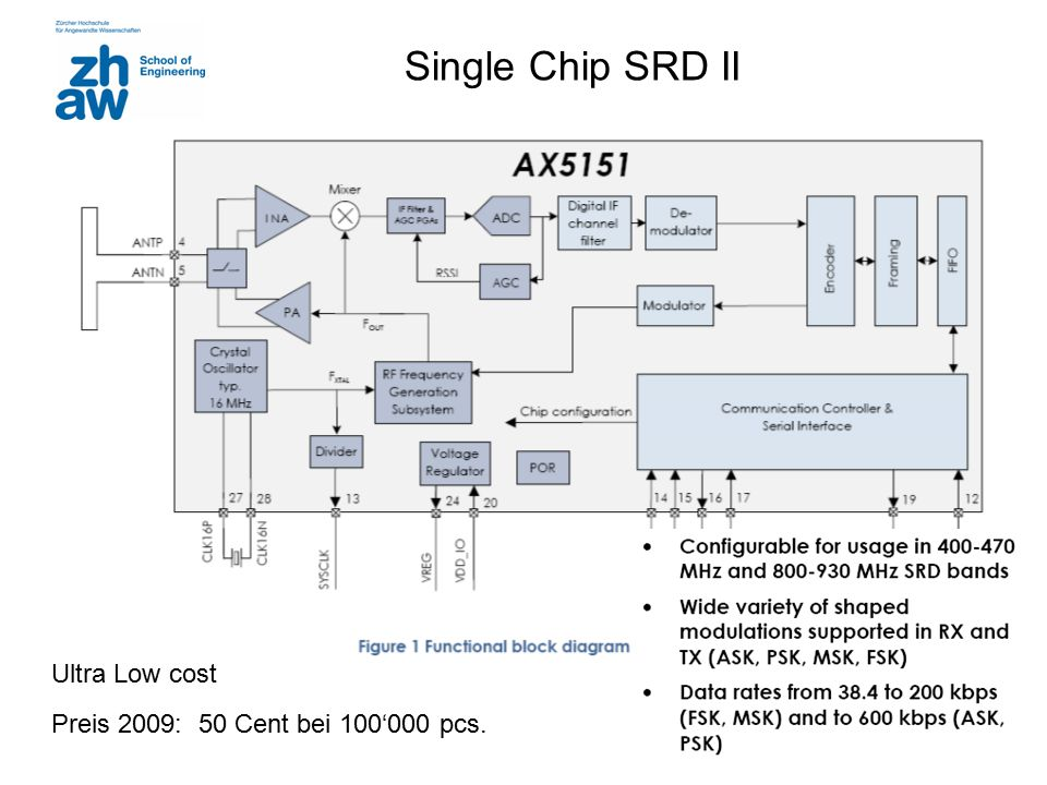 Single Chip SRD II Ultra Low cost Preis 2009: 50 Cent bei 100'000 pcs.