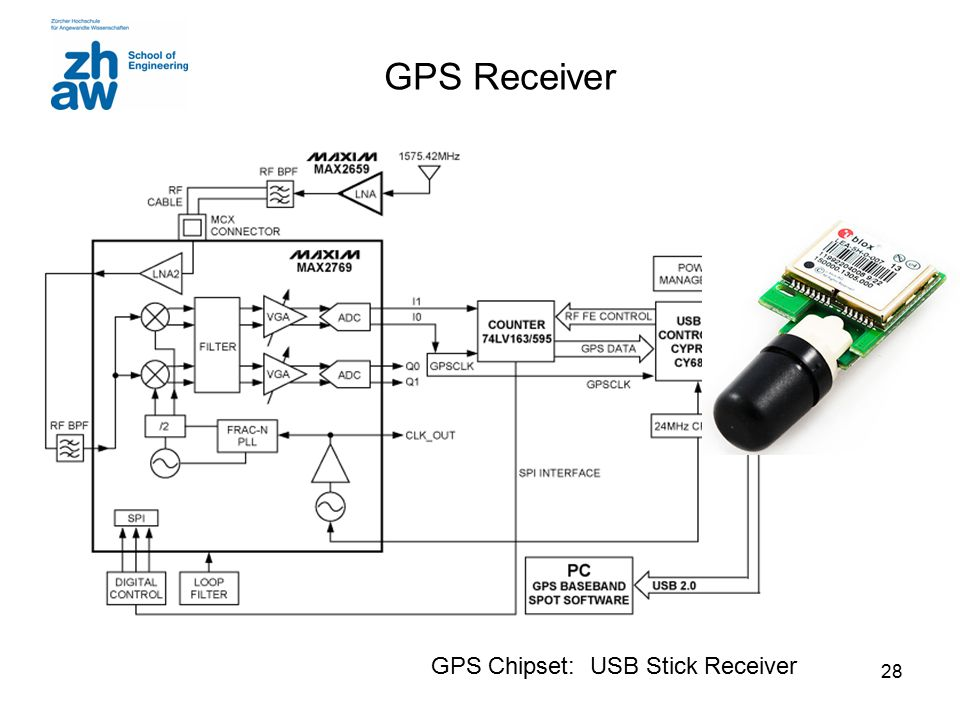 GPS Receiver GPS Chipset: USB Stick Receiver