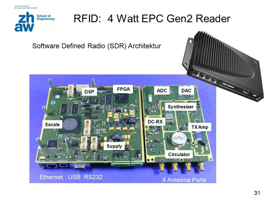 RFID: 4 Watt EPC Gen2 Reader
