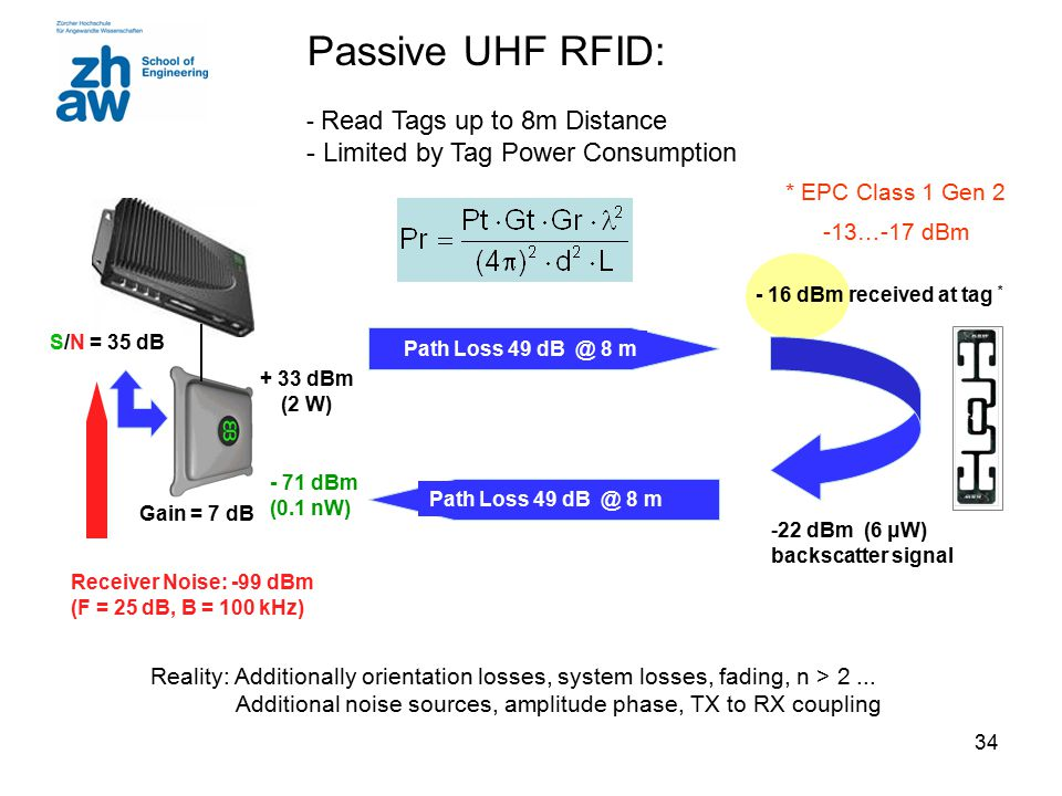 Passive UHF RFID: - Read Tags up to 8m Distance - Limited by Tag Power Consumption