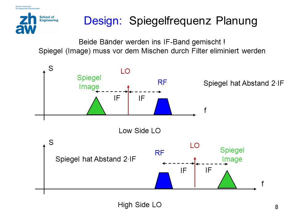 Design: Spiegelfrequenz Planung