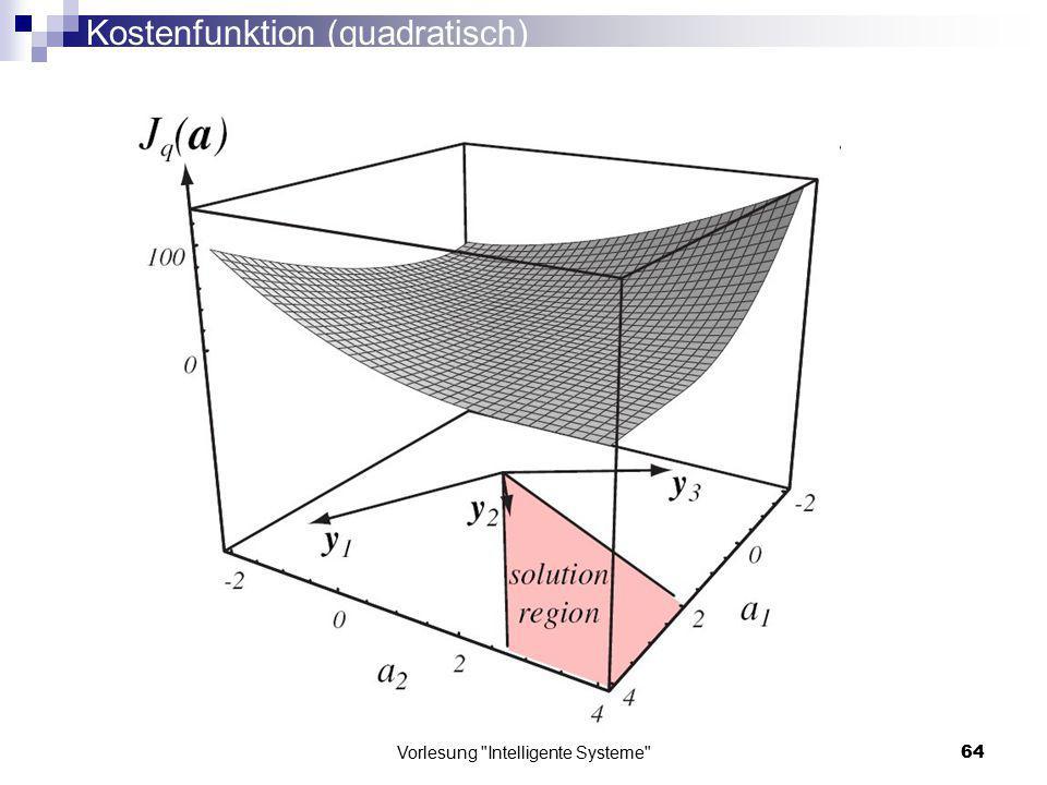 Kostenfunktion (quadratisch)