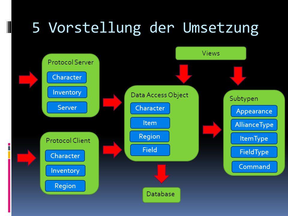 5 Vorstellung der Umsetzung