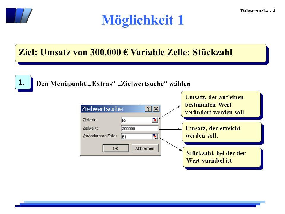Möglichkeit 1 Ziel: Umsatz von 300.000 € Variable Zelle: Stückzahl 1.