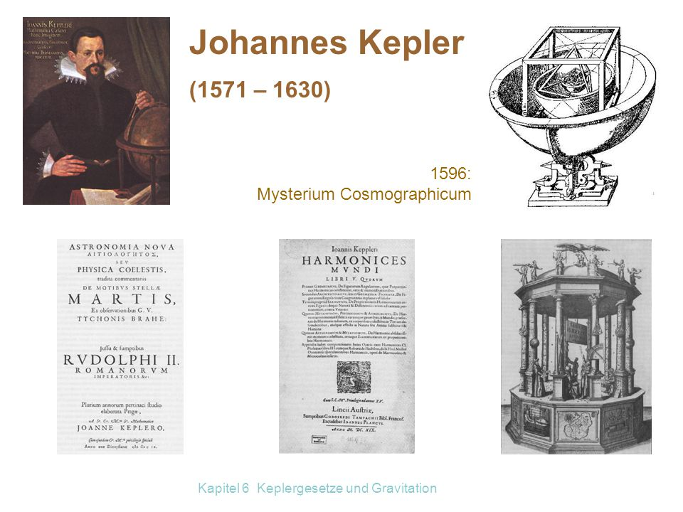 Johannes Kepler (1571 – 1630) 1596: Mysterium Cosmographicum