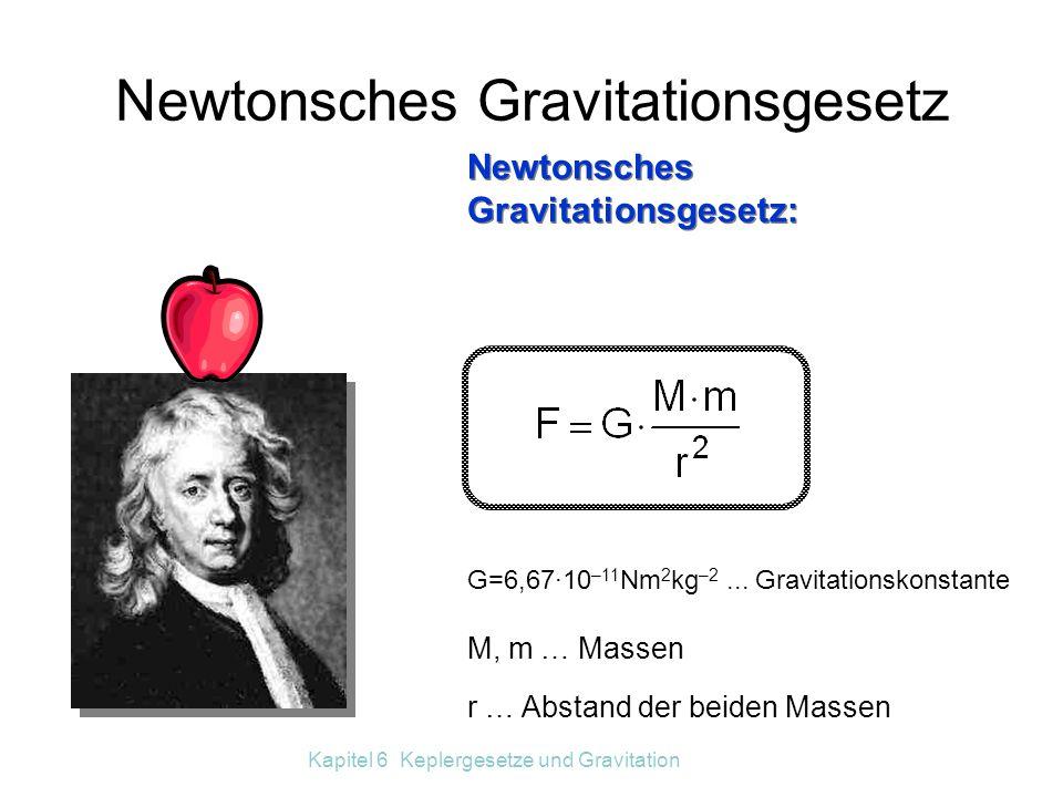 Newtonsches Gravitationsgesetz