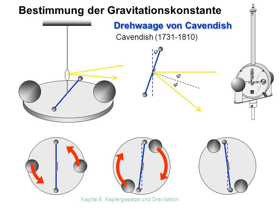 Bestimmung der Gravitationskonstante