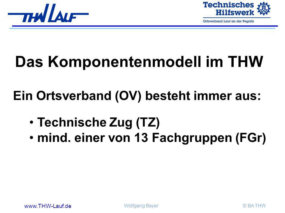 Das Komponentenmodell im THW
