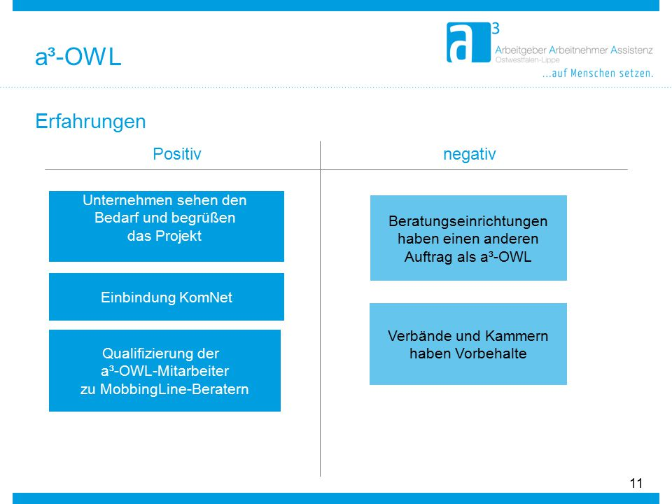 a³-OWL Erfahrungen Positiv negativ Unternehmen sehen den