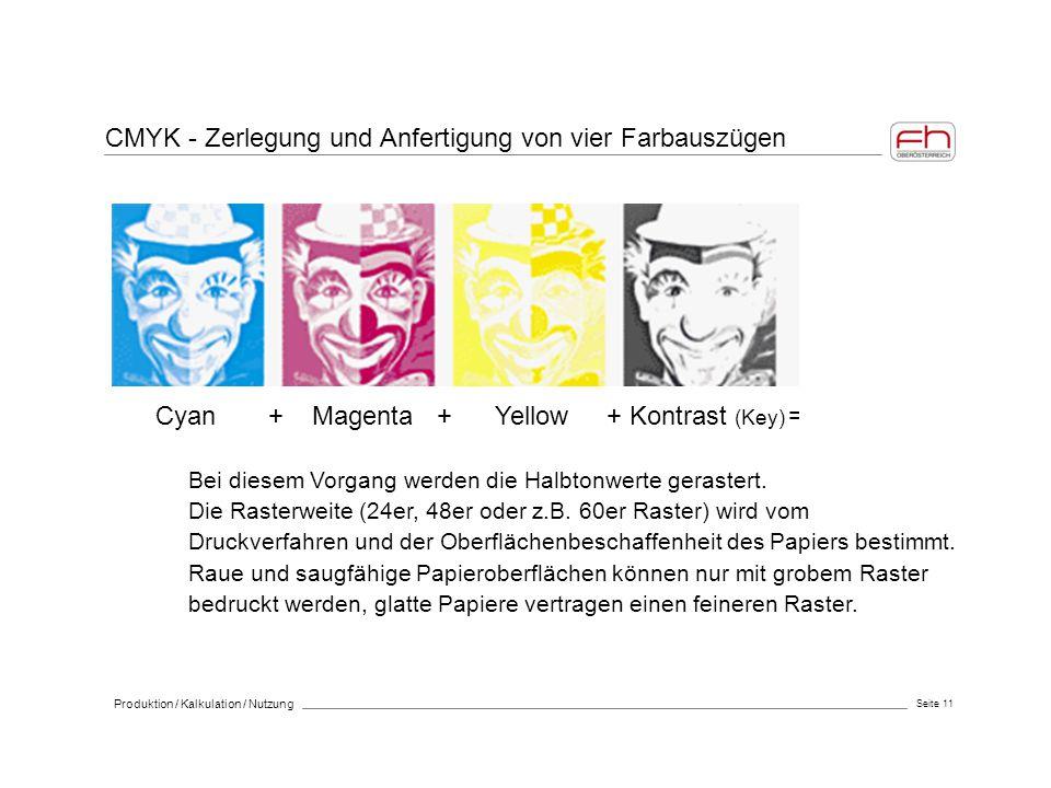 CMYK - Zerlegung und Anfertigung von vier Farbauszügen