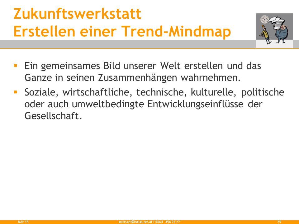 Zukunftswerkstatt Erstellen einer Trend-Mindmap