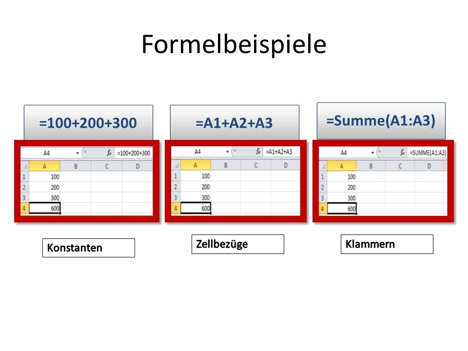 Formelbeispiele =100+200+300 =A1+A2+A3 =Summe(A1:A3) Zellbezüge