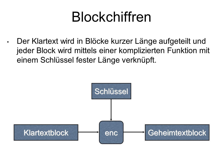 Blockchiffren