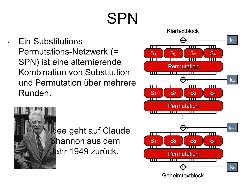 SPN Klartextblock.