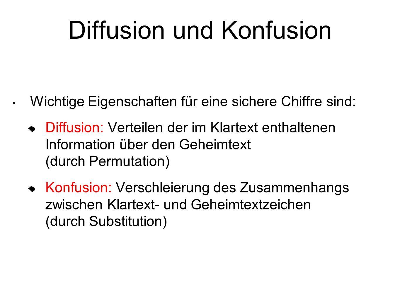 Diffusion und Konfusion