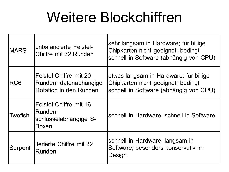 Weitere Blockchiffren
