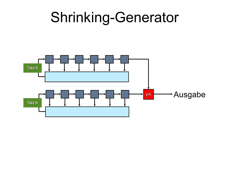 Shrinking-Generator y/n Ausgabe Takt A