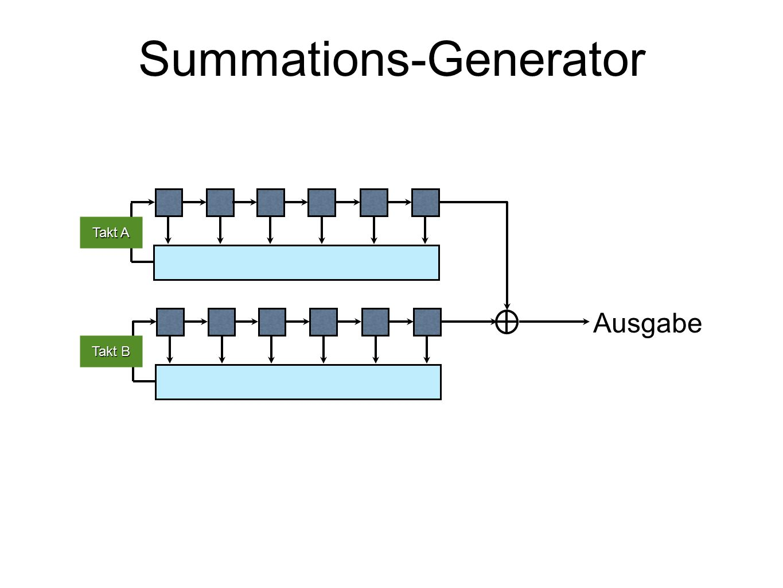 Summations-Generator