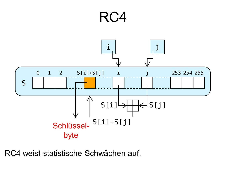 RC4 Schlüssel- byte RC4 weist statistische Schwächen auf.