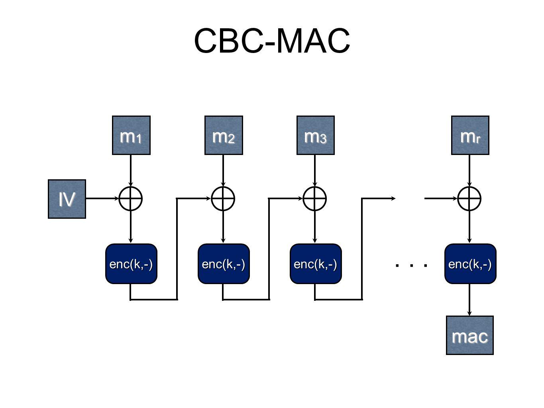 CBC-MAC m1 m2 m3 mr IV . . . enc(k,-) enc(k,-) enc(k,-) enc(k,-) mac