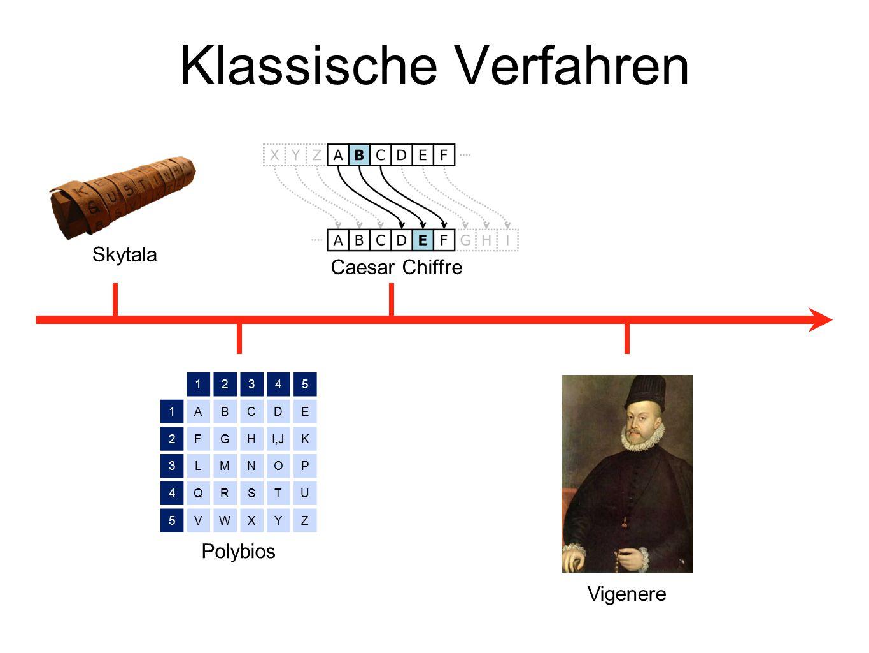 Klassische Verfahren Skytala Caesar Chiffre Polybios Vigenere 1 2 3 4
