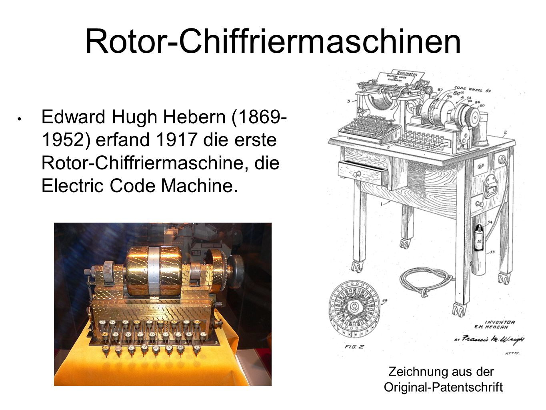 Rotor-Chiffriermaschinen