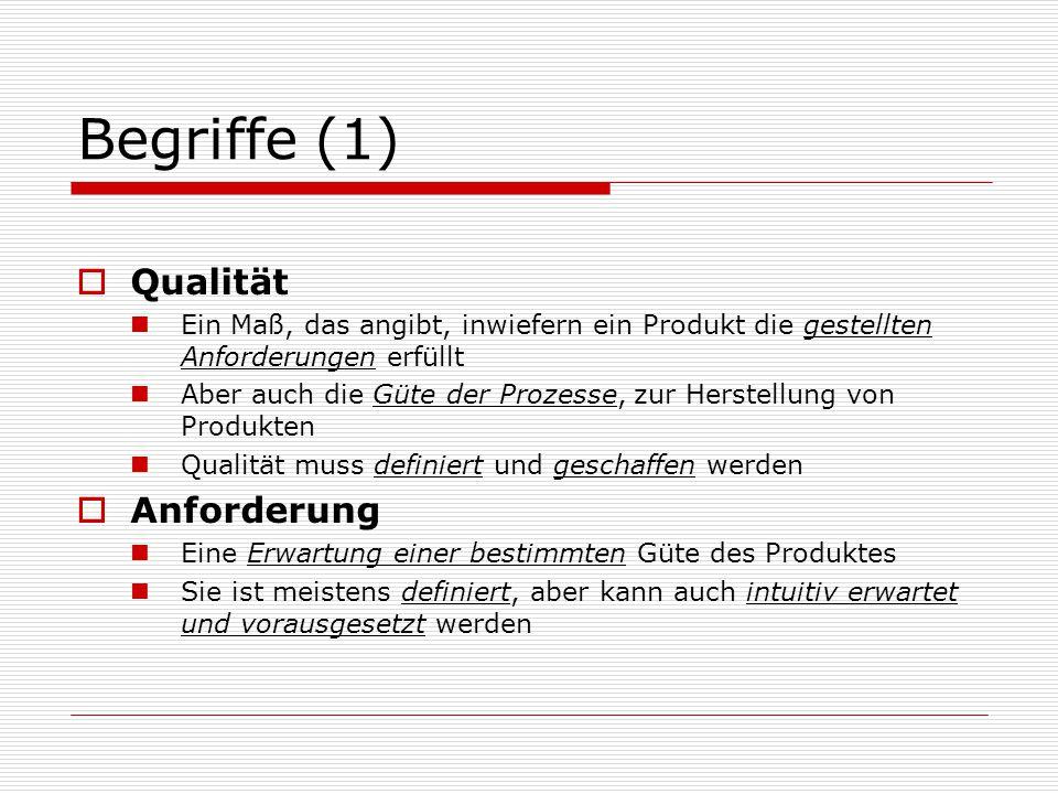 Begriffe (1) Qualität Anforderung