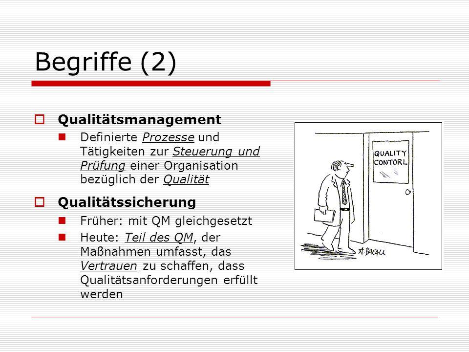 Begriffe (2) Qualitätsmanagement Qualitätssicherung