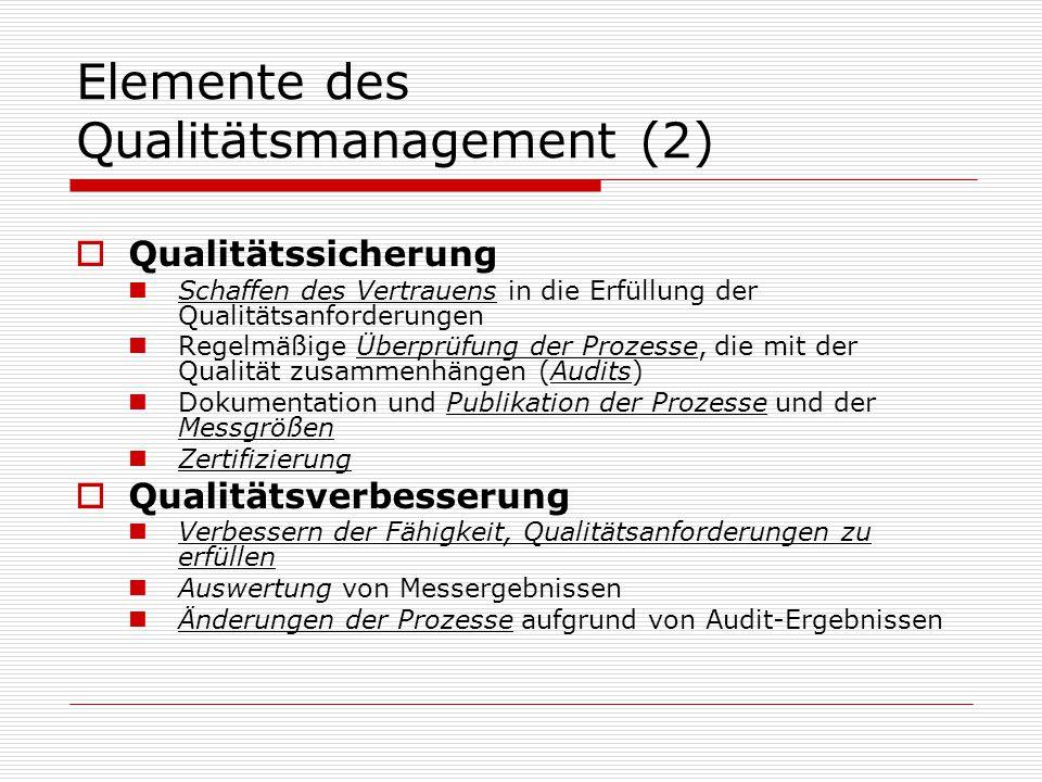 Elemente des Qualitätsmanagement (2)