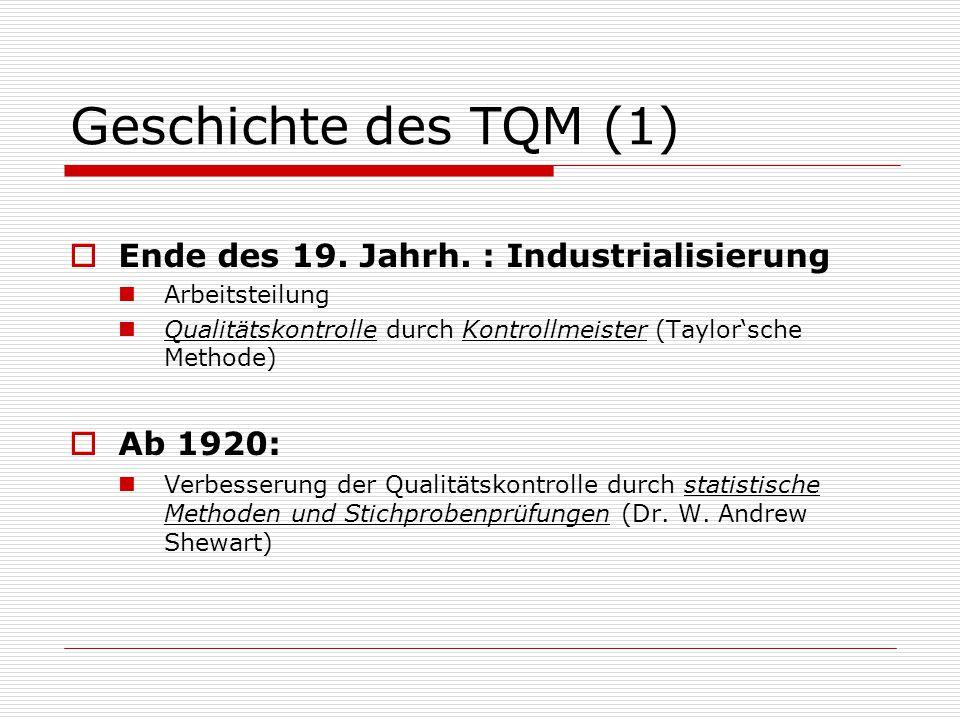 Geschichte des TQM (1) Ende des 19. Jahrh. : Industrialisierung
