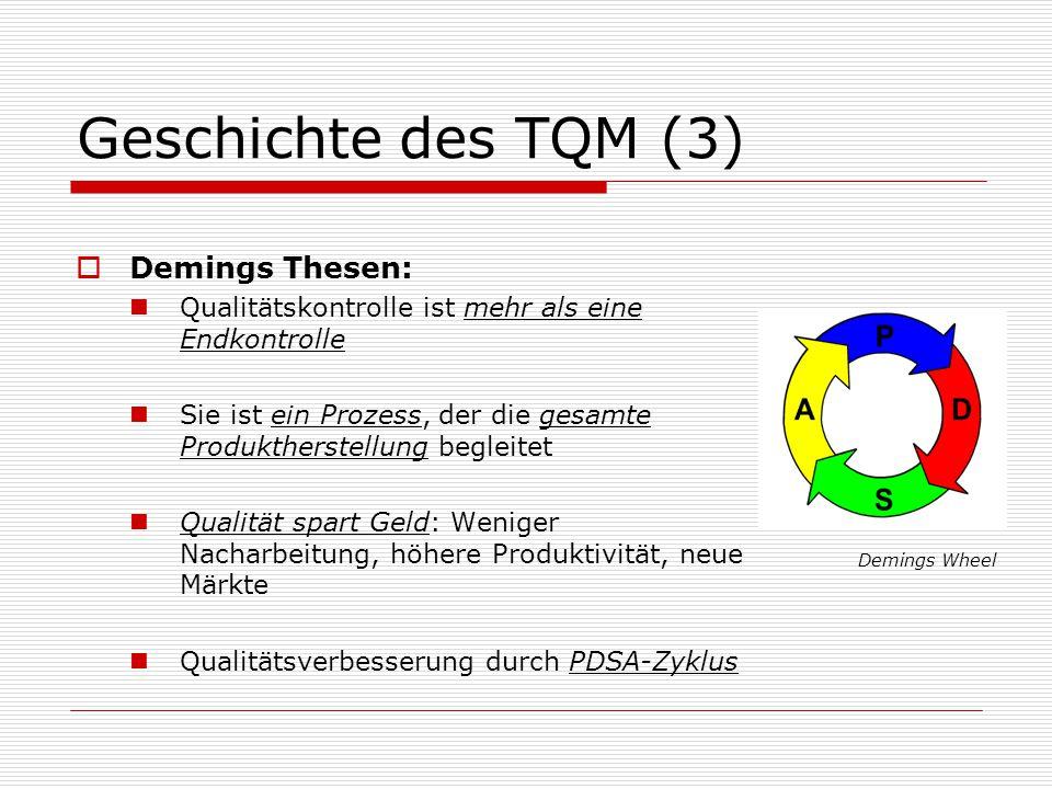 Geschichte des TQM (3) Demings Thesen: