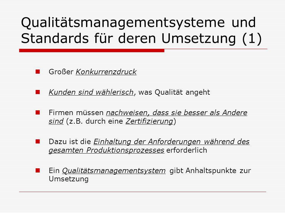 Qualitätsmanagementsysteme und Standards für deren Umsetzung (1)