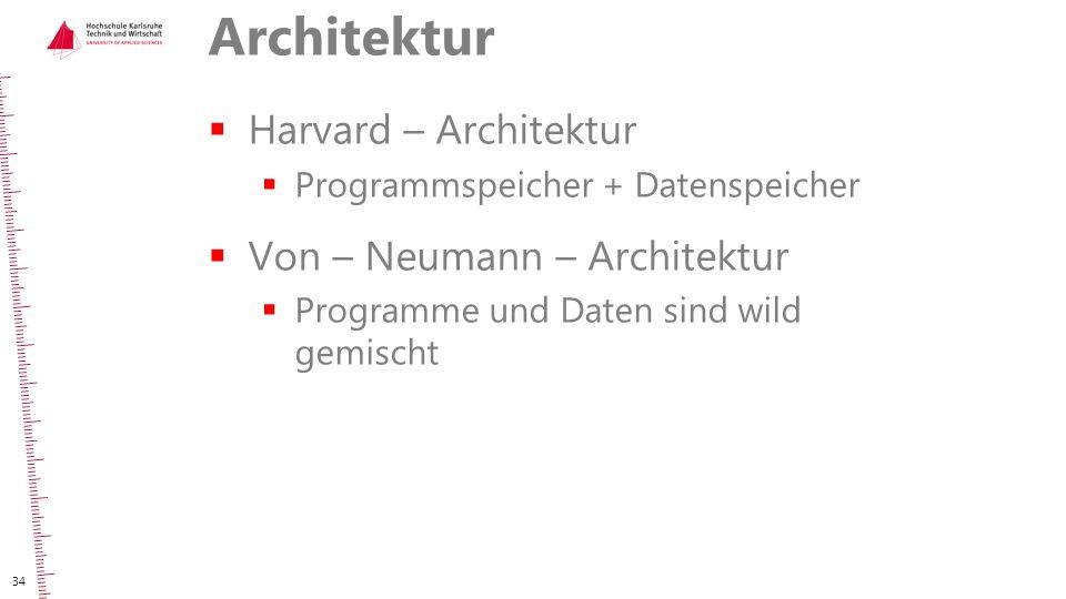 Architektur Harvard – Architektur Von – Neumann – Architektur