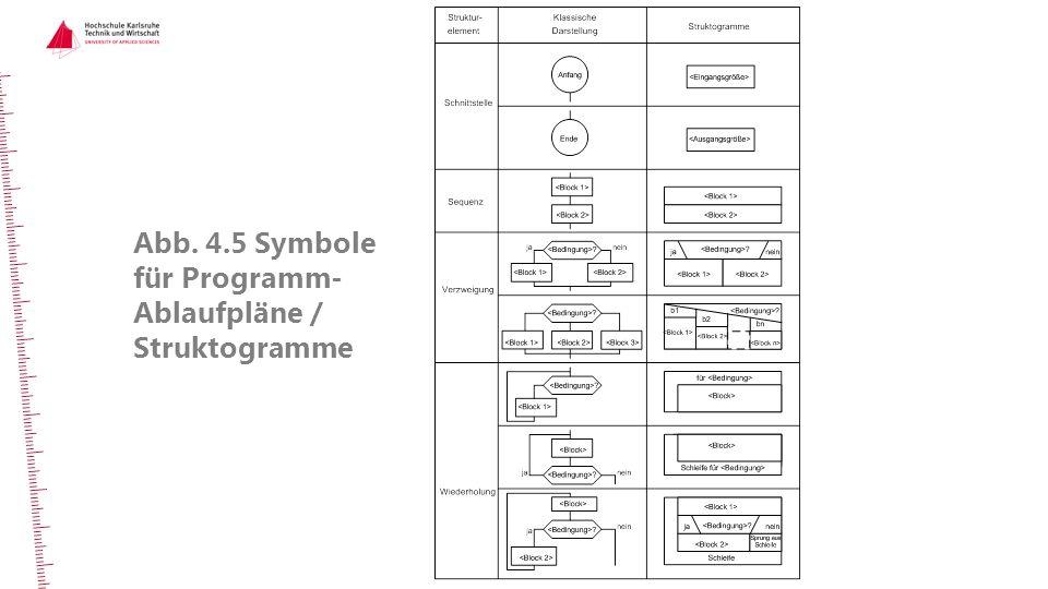 Abb. 4.5 Symbole für Programm-Ablaufpläne / Struktogramme
