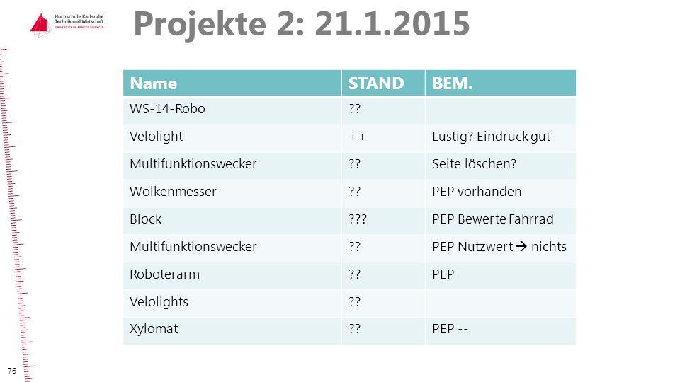 Projekte 2: 21.1.2015 Name STAND BEM. WS-14-Robo Velolight ++