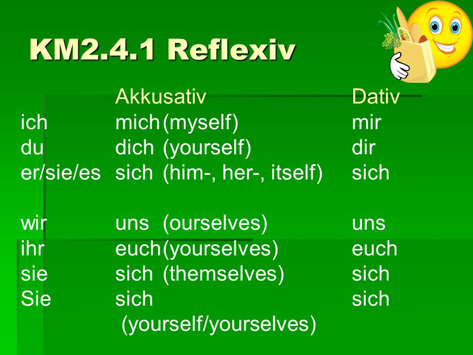 KM2.4.1 Reflexiv Akkusativ Dativ ich mich (myself) mir