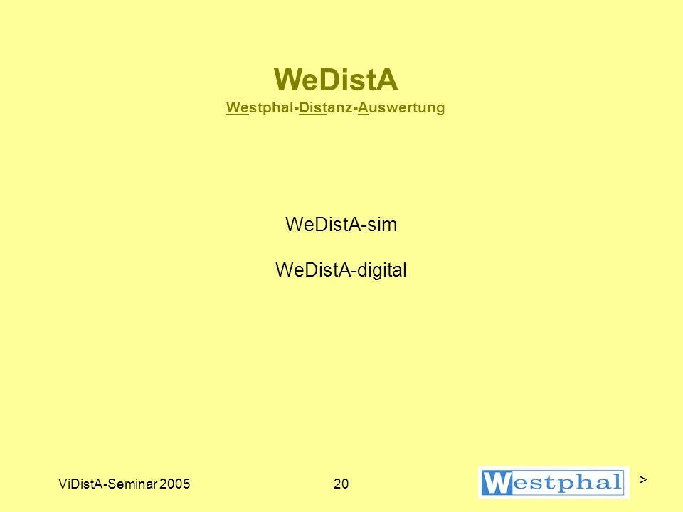 WeDistA WeDistA-sim. Simulation einer Kamera und deren Aufstellung im Raum Vorgabe 3-dimensionale Räumlichkeit und.