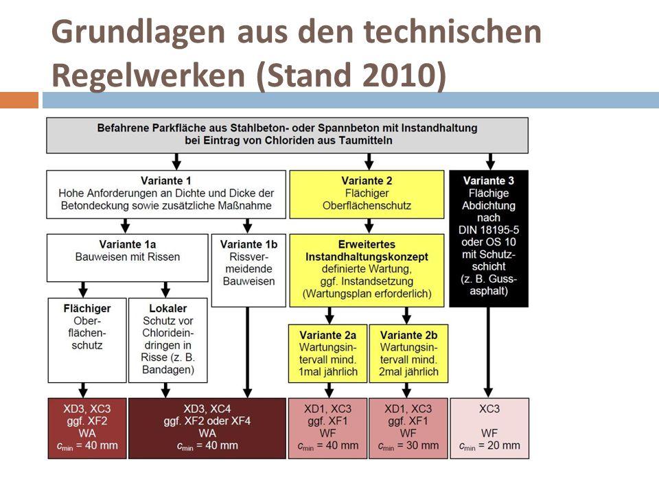 Grundlagen aus den technischen Regelwerken (Stand 2010)