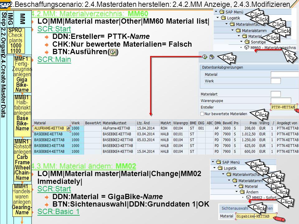 2.4.2.MM: Materialverzeichnis: MM60
