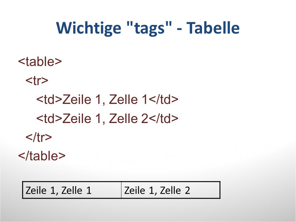 Wichtige tags - Tabelle