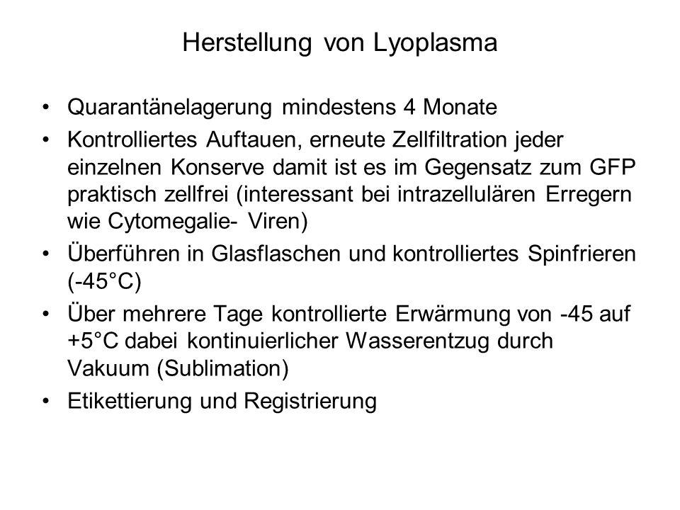 Herstellung von Lyoplasma