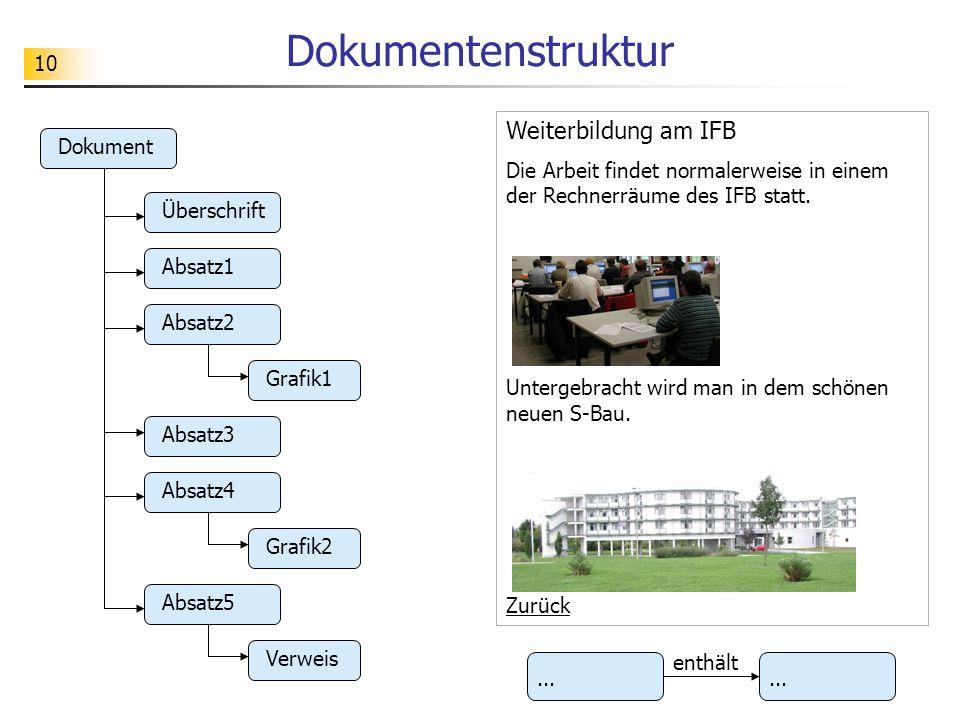 Dokumentenstruktur Weiterbildung am IFB
