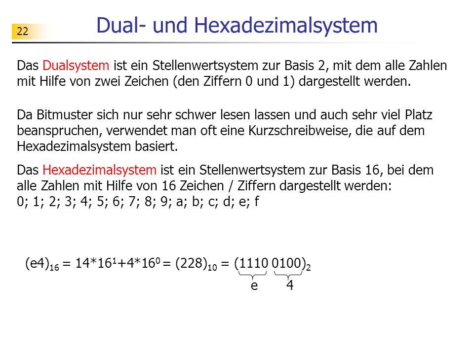 Dual- und Hexadezimalsystem