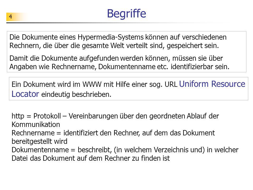 Begriffe Die Dokumente eines Hypermedia-Systems können auf verschiedenen Rechnern, die über die gesamte Welt verteilt sind, gespeichert sein.