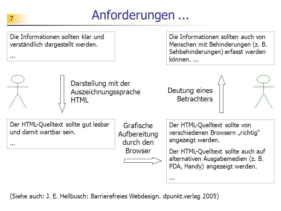 Grafische Aufbereitung durch den Browser