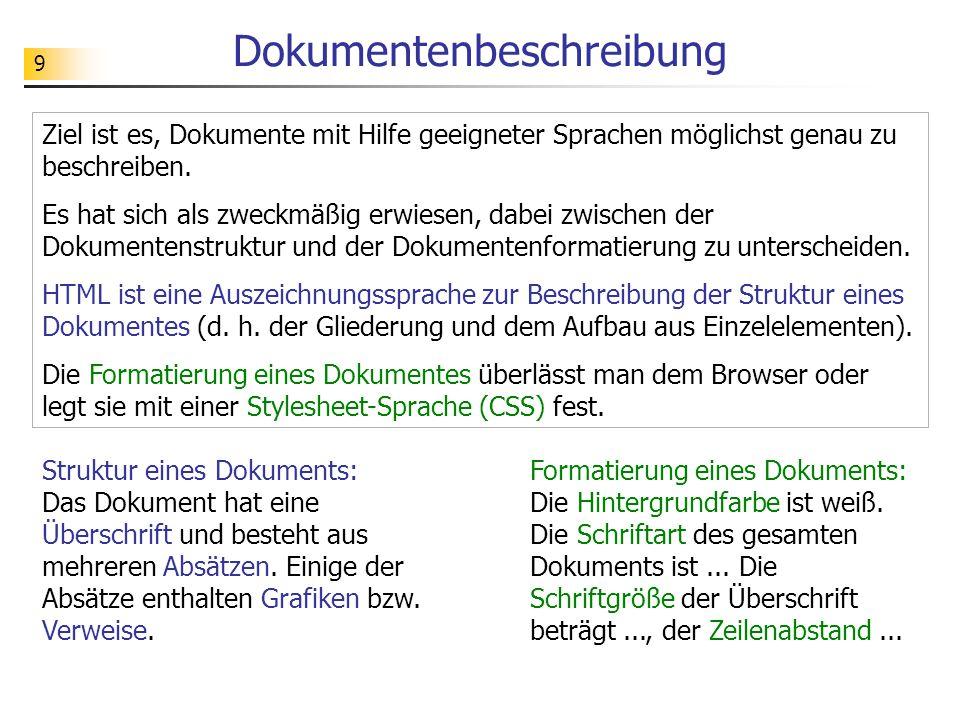 Dokumentenbeschreibung